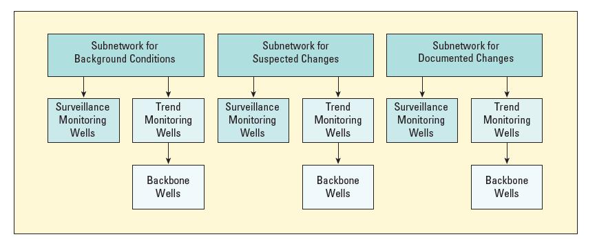 purpose of network diagram